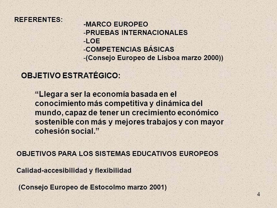 4 REFERENTES: -MARCO EUROPEO -PRUEBAS INTERNACIONALES -LOE -COMPETENCIAS BÁSICAS -(Consejo Europeo de Lisboa marzo 2000)) OBJETIVO ESTRATÉGICO: Llegar
