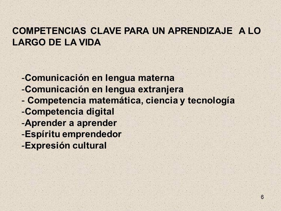 6 COMPETENCIAS CLAVE PARA UN APRENDIZAJE A LO LARGO DE LA VIDA -Comunicación en lengua materna -Comunicación en lengua extranjera - Competencia matemá