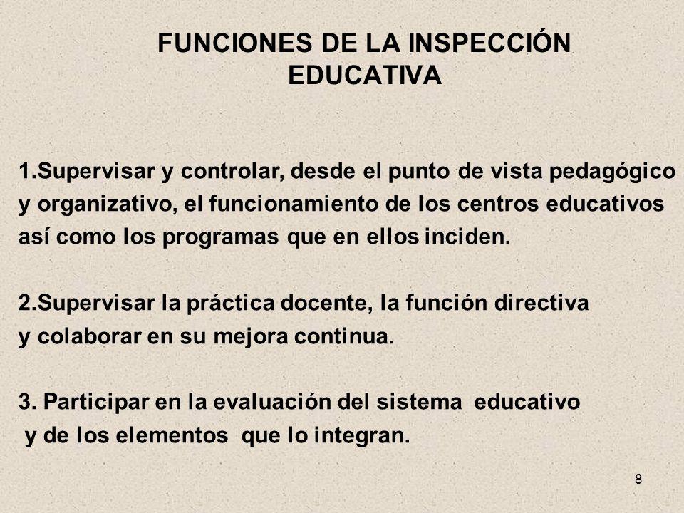 8 FUNCIONES DE LA INSPECCIÓN EDUCATIVA 1.Supervisar y controlar, desde el punto de vista pedagógico y organizativo, el funcionamiento de los centros e