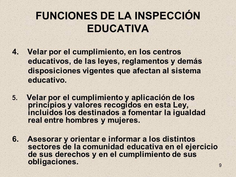 9 FUNCIONES DE LA INSPECCIÓN EDUCATIVA 4. Velar por el cumplimiento, en los centros educativos, de las leyes, reglamentos y demás disposiciones vigent