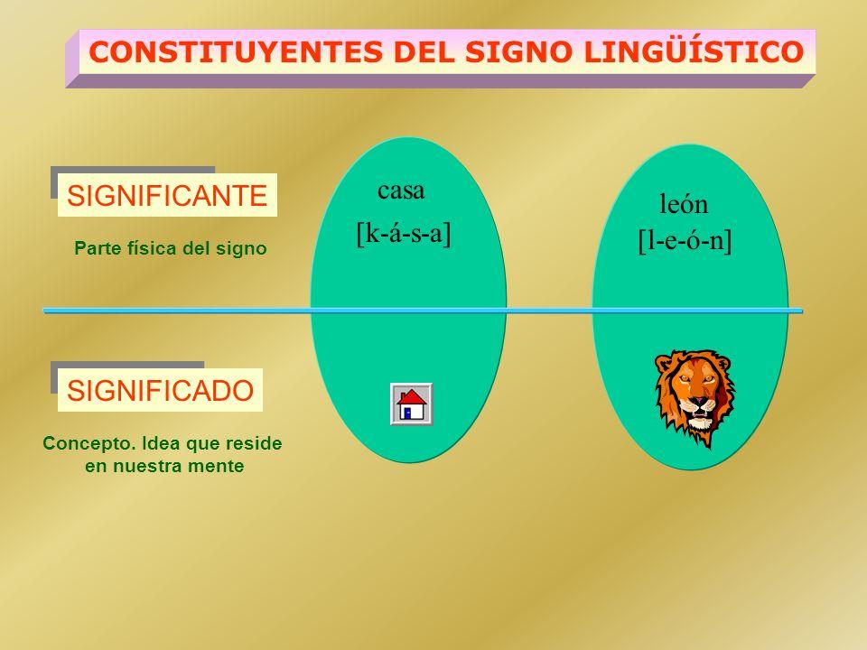 SIGNIFICANTE SIGNIFICADO Parte física del signo Concepto.