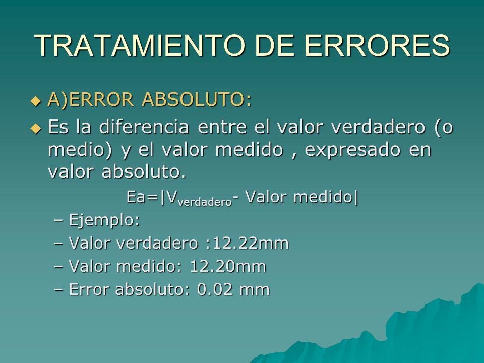 TRATAMIENTO DE ERRORES A)ERROR ABSOLUTO: A)ERROR ABSOLUTO: Es la diferencia entre el valor verdadero (o medio) y el valor medido, expresado en valor a