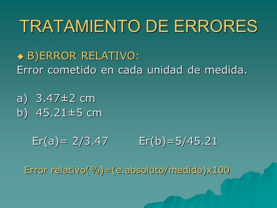 TRATAMIENTO DE ERRORES B)ERROR RELATIVO: B)ERROR RELATIVO: Error cometido en cada unidad de medida. a) 3.47±2 cm b) 45.21±5 cm Er(a)= 2/3.47 Er(b)=5/4