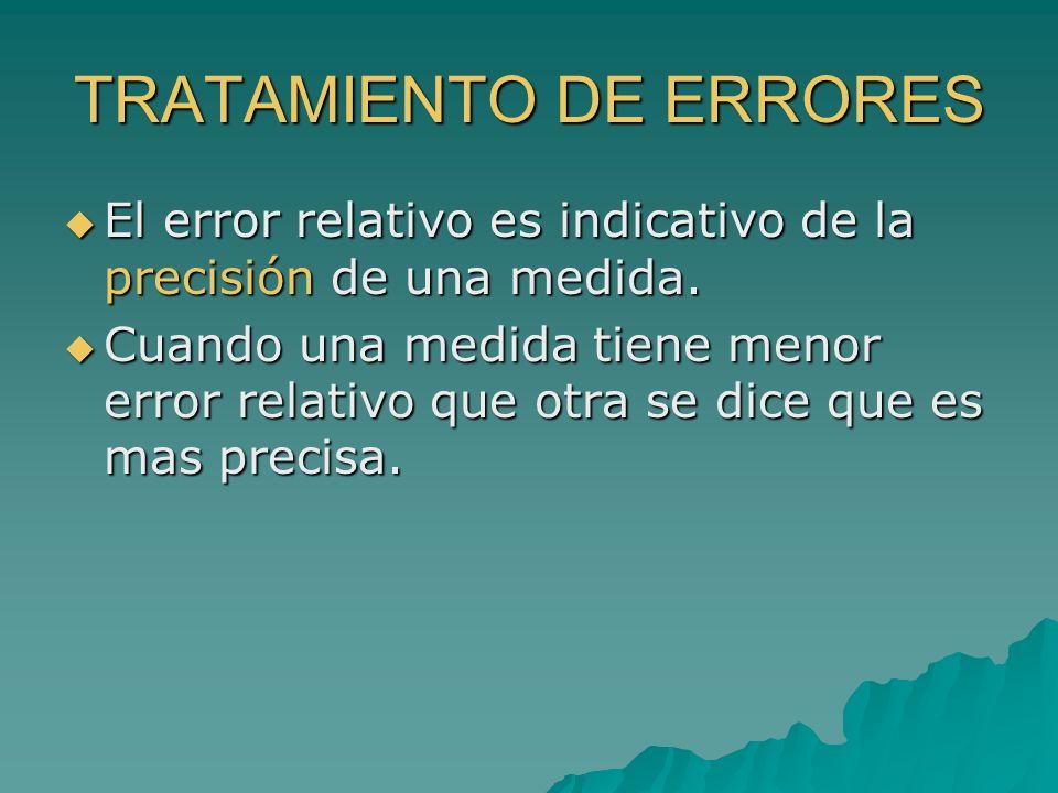 TRATAMIENTO DE ERRORES El error relativo es indicativo de la precisión de una medida. El error relativo es indicativo de la precisión de una medida. C
