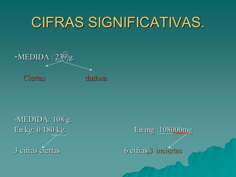 CIFRAS SIGNIFICATIVAS. - MEDIDA : 239 g. Ciertasdudosa -MEDIDA: 108 g. En kg: 0.180 kg. En mg :108000mg 3 cifras ciertas 6 cifras,3 inciertas