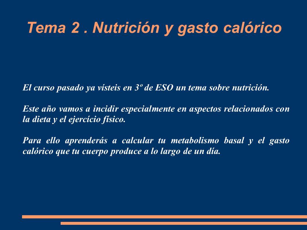 Tema 2. Nutrición y gasto calórico El curso pasado ya vísteis en 3º de ESO un tema sobre nutrición. Este año vamos a incidir especialmente en aspectos