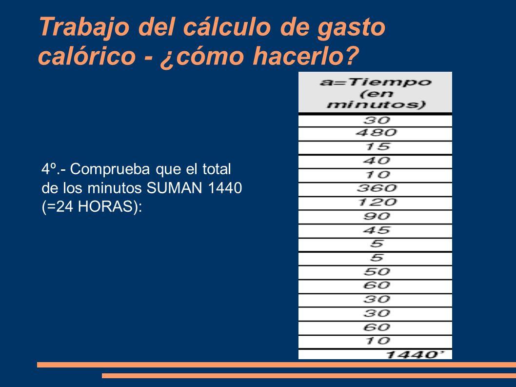 Trabajo del cálculo de gasto calórico - ¿cómo hacerlo? 4º.- Comprueba que el total de los minutos SUMAN 1440 (=24 HORAS):