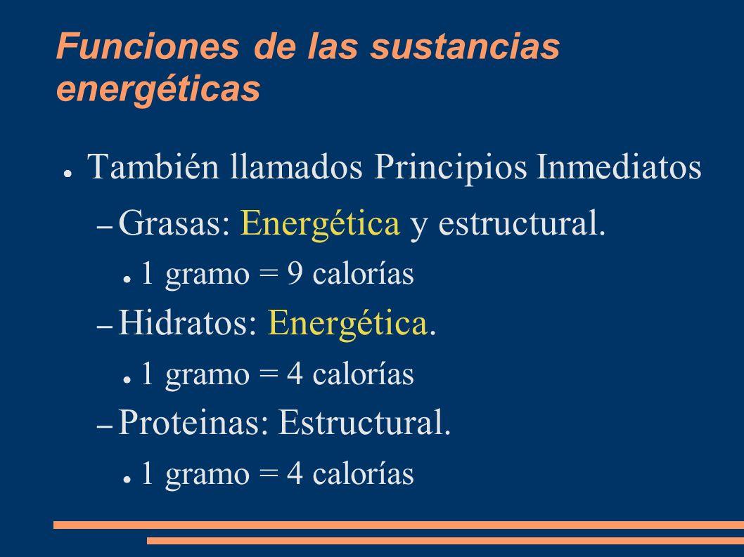 Funciones de las sustancias energéticas También llamados Principios Inmediatos – Grasas: Energética y estructural. 1 gramo = 9 calorías – Hidratos: En
