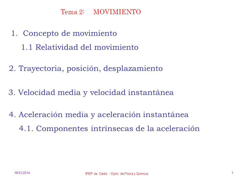 18/01/2014 IPEP de Cádiz - Dpto. de Física y Química 1 Tema 2: MOVIMIENTO 1. Concepto de movimiento 1.1 Relatividad del movimiento 2. Trayectoria, pos