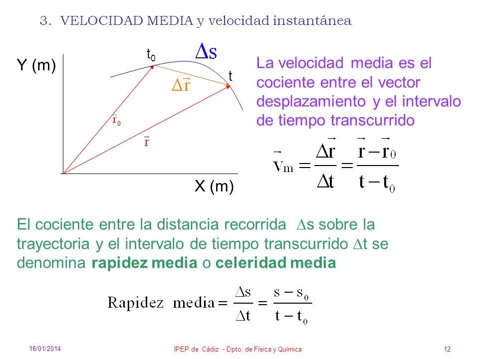 18/01/2014 IPEP de Cádiz - Dpto. de Física y Química 12 3. VELOCIDAD MEDIA y velocidad instantánea X (m) Y (m) La velocidad media es el cociente entre