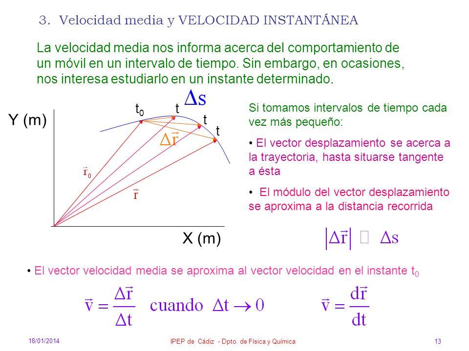 18/01/2014 IPEP de Cádiz - Dpto. de Física y Química 13 La velocidad media nos informa acerca del comportamiento de un móvil en un intervalo de tiempo