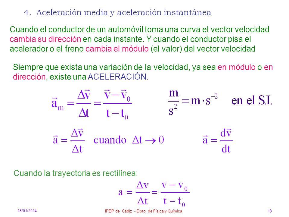 18/01/2014 IPEP de Cádiz - Dpto. de Física y Química 18 4. Aceleración media y aceleración instantánea Cuando el conductor de un automóvil toma una cu