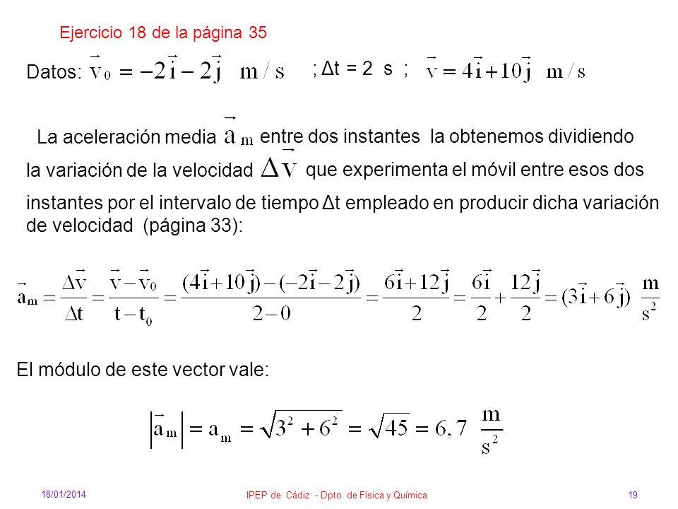 18/01/2014 IPEP de Cádiz - Dpto. de Física y Química 19 Ejercicio 18 de la página 35 Datos: ; Δt = 2 s ; La aceleración media entre dos instantes la o
