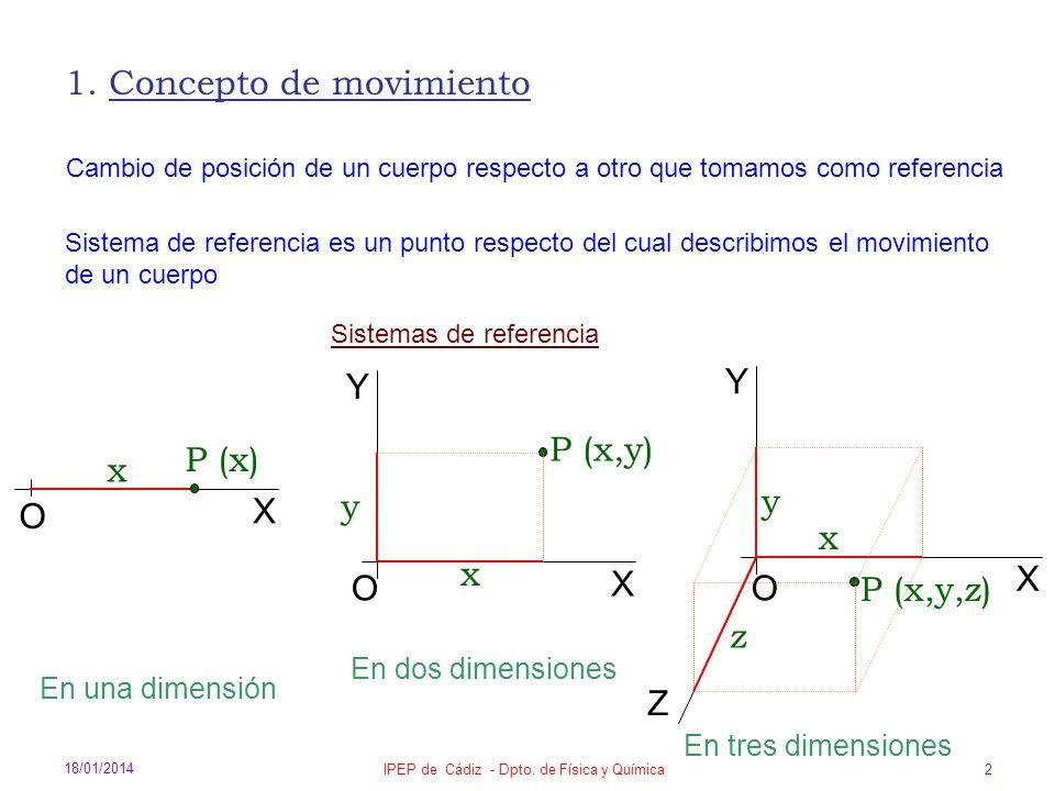18/01/2014 IPEP de Cádiz - Dpto. de Física y Química 2 1. Concepto de movimiento Cambio de posición de un cuerpo respecto a otro que tomamos como refe