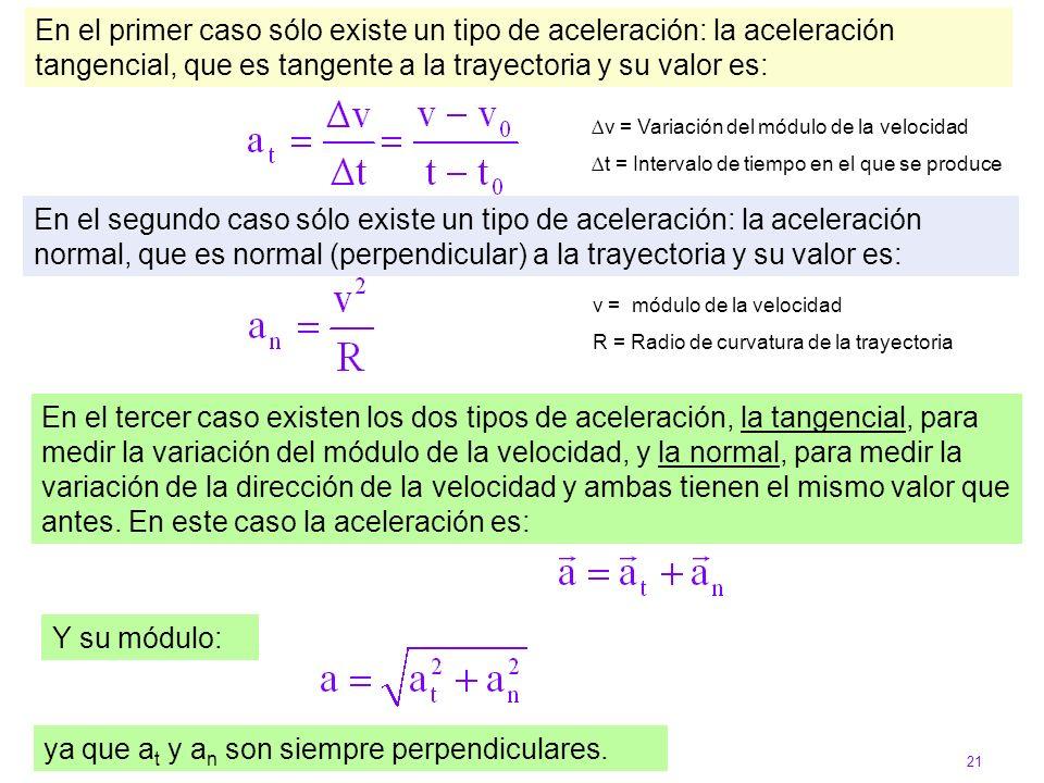 18/01/2014 IPEP de Cádiz - Dpto. de Física y Química 21 En el primer caso sólo existe un tipo de aceleración: la aceleración tangencial, que es tangen