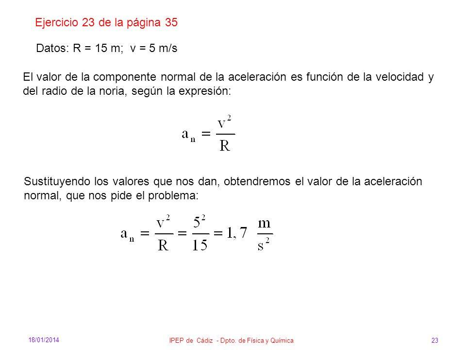18/01/2014 IPEP de Cádiz - Dpto. de Física y Química 23 Ejercicio 23 de la página 35 Datos: R = 15 m; v = 5 m/s El valor de la componente normal de la