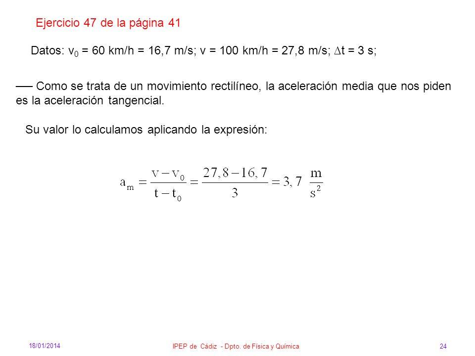 18/01/2014 IPEP de Cádiz - Dpto. de Física y Química 24 Ejercicio 47 de la página 41 Datos: v 0 = 60 km/h = 16,7 m/s; v = 100 km/h = 27,8 m/s; t = 3 s