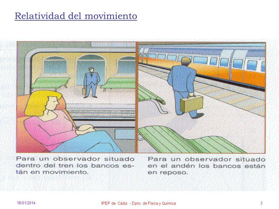 18/01/2014 IPEP de Cádiz - Dpto.de Física y Química 14 Datos: en unidades S.I.
