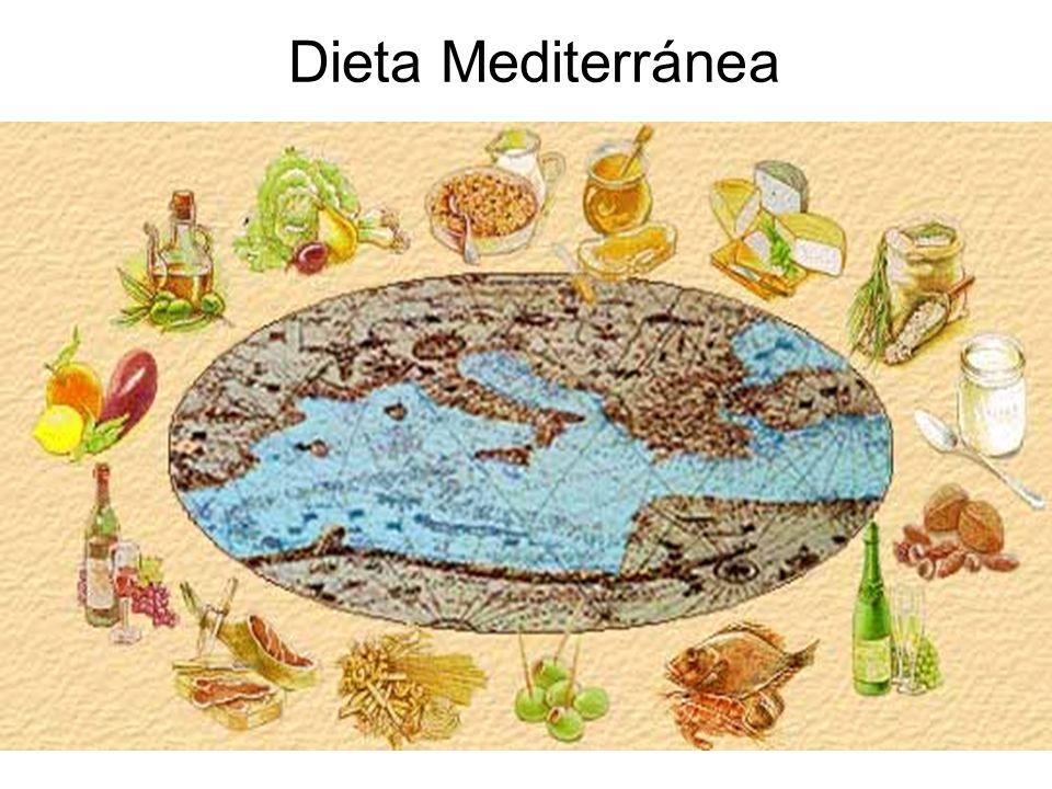 10 Dieta Mediterránea