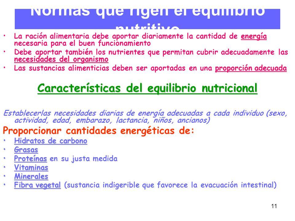 11 Normas que rigen el equilibrio nutritivo energíaLa ración alimentaria debe aportar diariamente la cantidad de energía necesaria para el buen funcio
