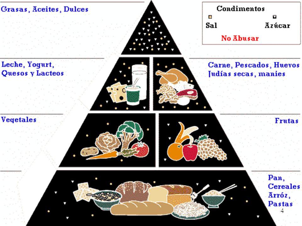 5 Consejos Come gran variedad de alimentos de forma moderadaCome gran variedad de alimentos de forma moderada Balancea lo que comes con ejercicio para que mantengas un peso saludable.Balancea lo que comes con ejercicio para que mantengas un peso saludable.