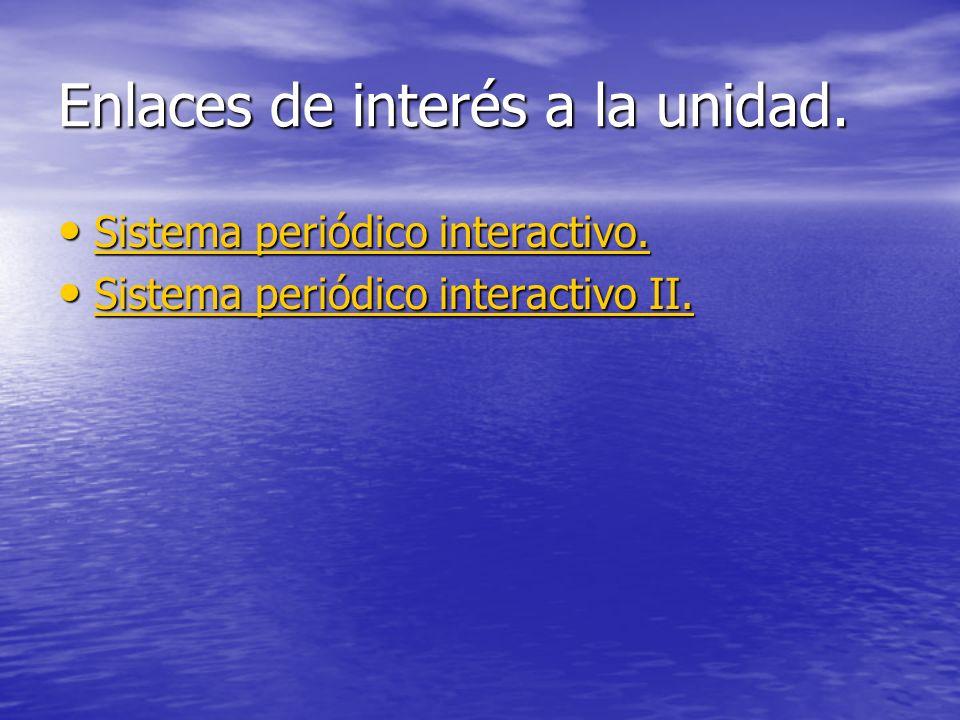 Enlaces de interés a la unidad. Sistema periódico interactivo. Sistema periódico interactivo. Sistema periódico interactivo. Sistema periódico interac