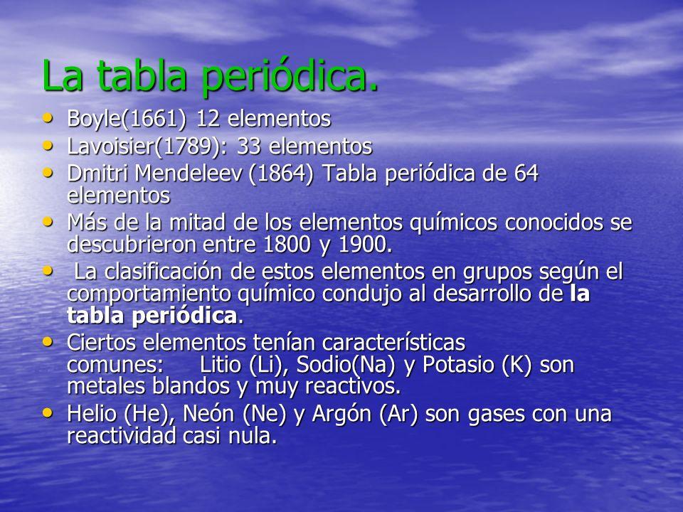 La tabla periódica. Boyle(1661) 12 elementos Boyle(1661) 12 elementos Lavoisier(1789): 33 elementos Lavoisier(1789): 33 elementos Dmitri Mendeleev (18