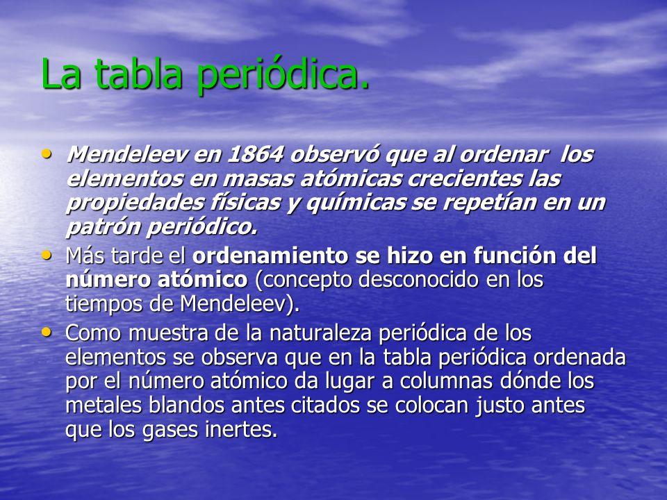 La tabla periódica. Mendeleev en 1864 observó que al ordenar los elementos en masas atómicas crecientes las propiedades físicas y químicas se repetían