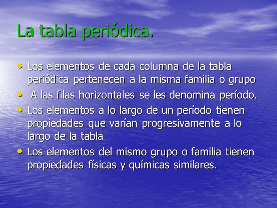 La tabla periódica. Los elementos de cada columna de la tabla periódica pertenecen a la misma familia o grupo Los elementos de cada columna de la tabl