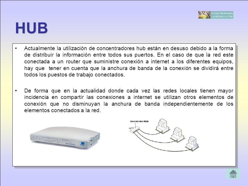 HUB Actualmente la utilización de concentradores hub están en desuso debido a la forma de distribuir la información entre todos sus puertos. En el cas