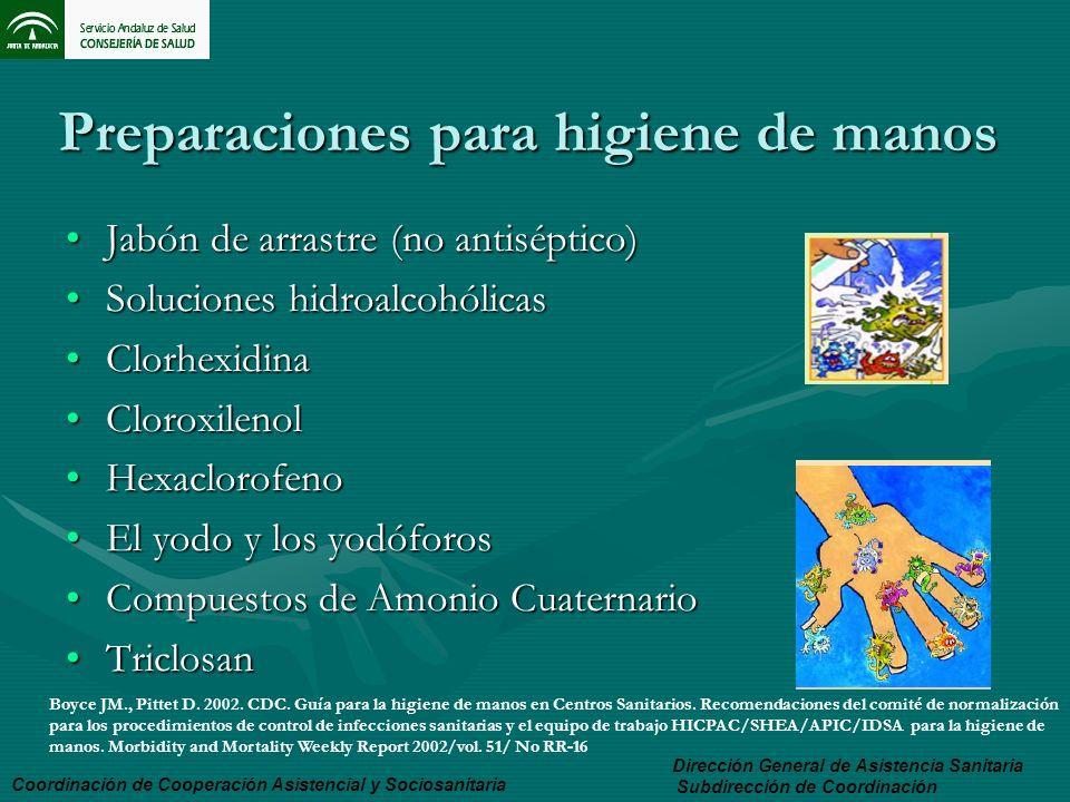 Preparaciones para higiene de manos Jabón de arrastre (no antiséptico)Jabón de arrastre (no antiséptico) Soluciones hidroalcohólicasSoluciones hidroal