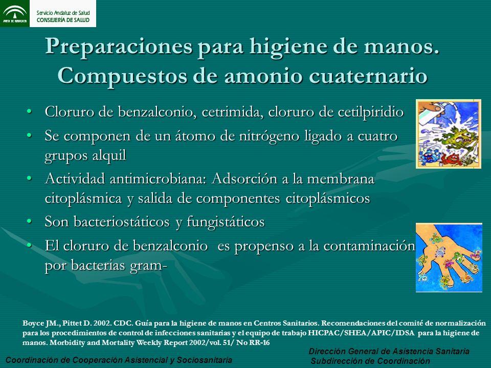 Preparaciones para higiene de manos. Compuestos de amonio cuaternario Cloruro de benzalconio, cetrimida, cloruro de cetilpiridioCloruro de benzalconio