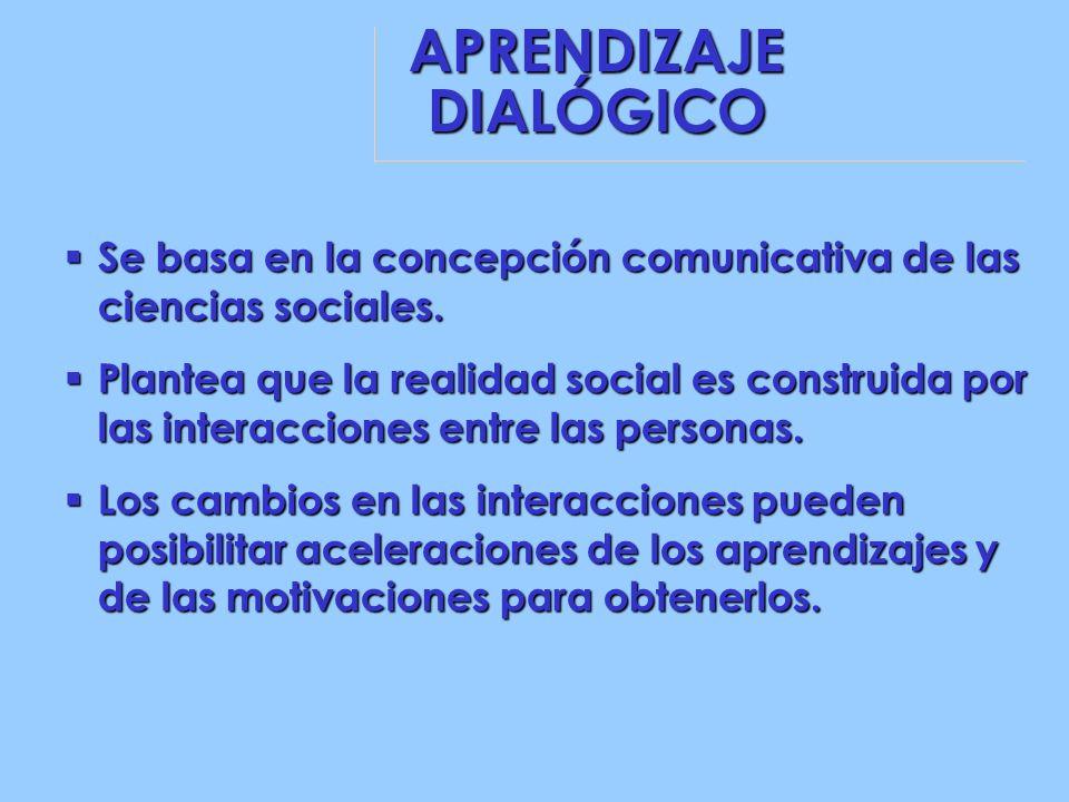 APRENDIZAJE DIALÓGICO Se basa en la concepción comunicativa de las ciencias sociales.