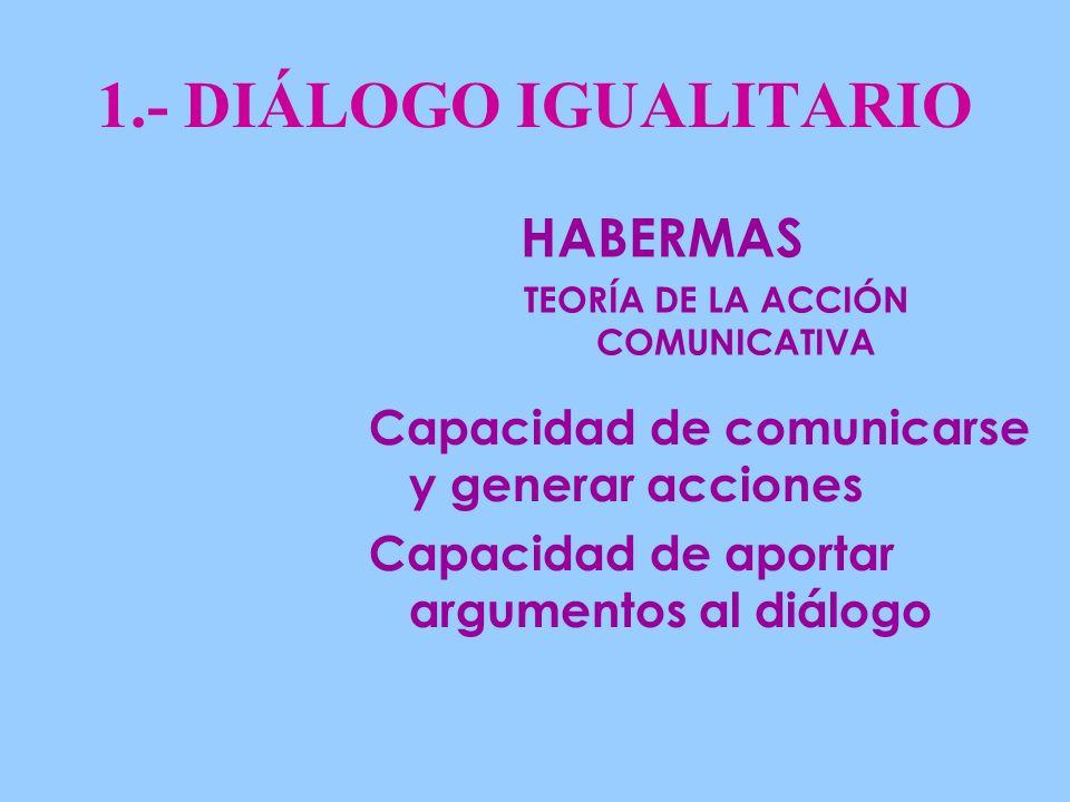1.- DIÁLOGO IGUALITARIO HABERMAS TEORÍA DE LA ACCIÓN COMUNICATIVA Capacidad de comunicarse y generar acciones Capacidad de aportar argumentos al diálogo