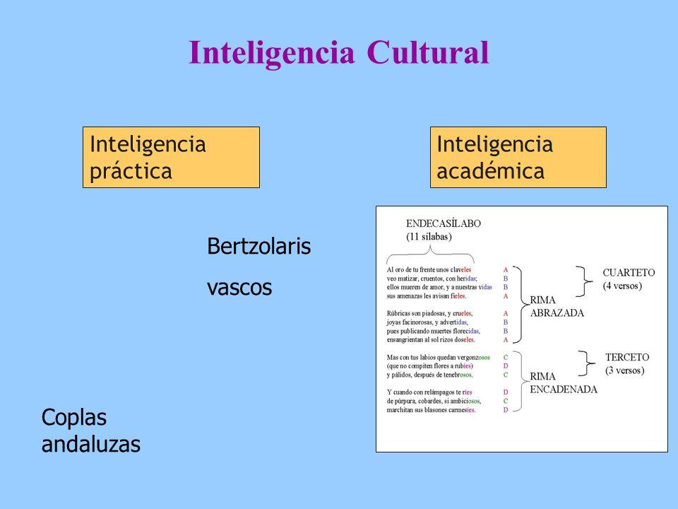 Inteligencia Cultural Inteligencia práctica Inteligencia académica Bertzolaris vascos Coplas andaluzas