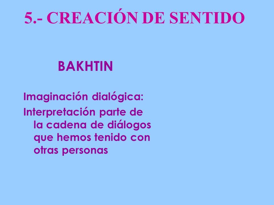 5.- CREACIÓN DE SENTIDO Imaginación dialógica: Interpretación parte de la cadena de diálogos que hemos tenido con otras personas BAKHTIN