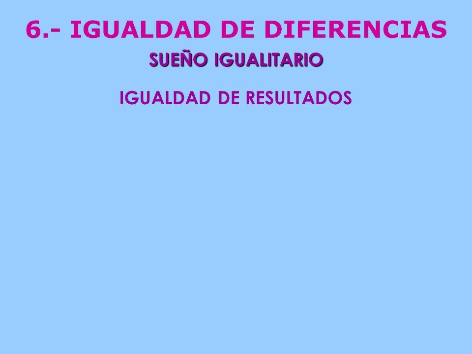 SUEÑO IGUALITARIO 6.- IGUALDAD DE DIFERENCIAS SUEÑO IGUALITARIO IGUALDAD DE RESULTADOS