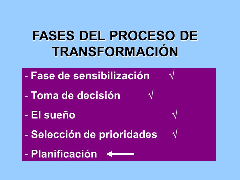 FASES DEL PROCESO DE TRANSFORMACIÓN - Fase de sensibilización - Toma de decisión - El sueño - Selección de prioridades - Planificación