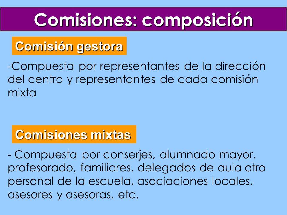 Comisiones: composición Comisión gestora Comisiones mixtas -Compuesta por representantes de la dirección del centro y representantes de cada comisión mixta - Compuesta por conserjes, alumnado mayor, profesorado, familiares, delegados de aula otro personal de la escuela, asociaciones locales, asesores y asesoras, etc.