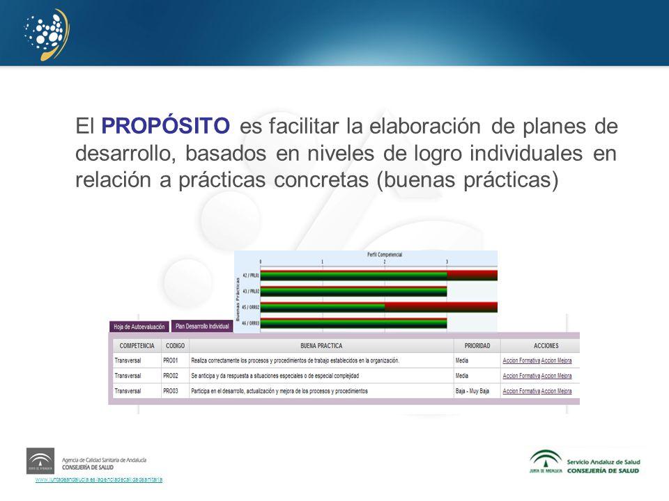 www.juntadeandalucia.es/agenciadecalidadsanitaria El PROPÓSITO es facilitar la elaboración de planes de desarrollo, basados en niveles de logro indivi