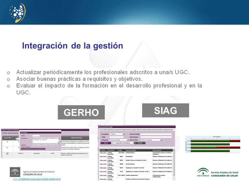 www.juntadeandalucia.es/agenciadecalidadsanitaria Integración de la gestión GERHO NTE SIAG
