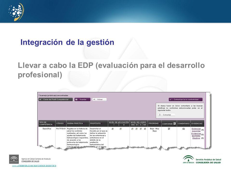 www.juntadeandalucia.es/agenciadecalidadsanitaria Integración de la gestión Llevar a cabo la EDP (evaluación para el desarrollo profesional)