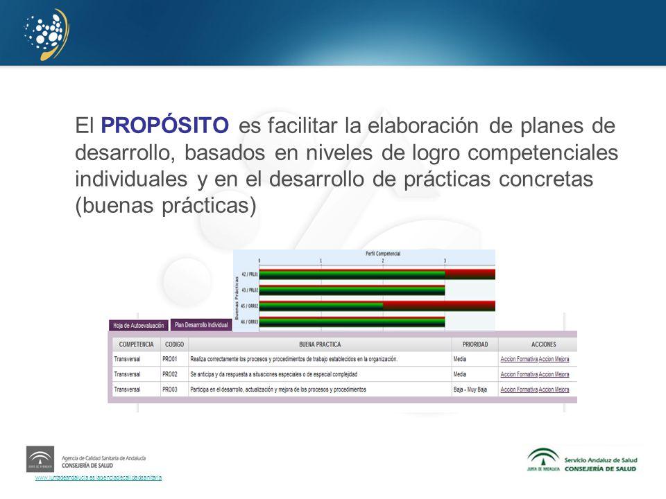 www.juntadeandalucia.es/agenciadecalidadsanitaria El PROPÓSITO es facilitar la elaboración de planes de desarrollo, basados en niveles de logro compet