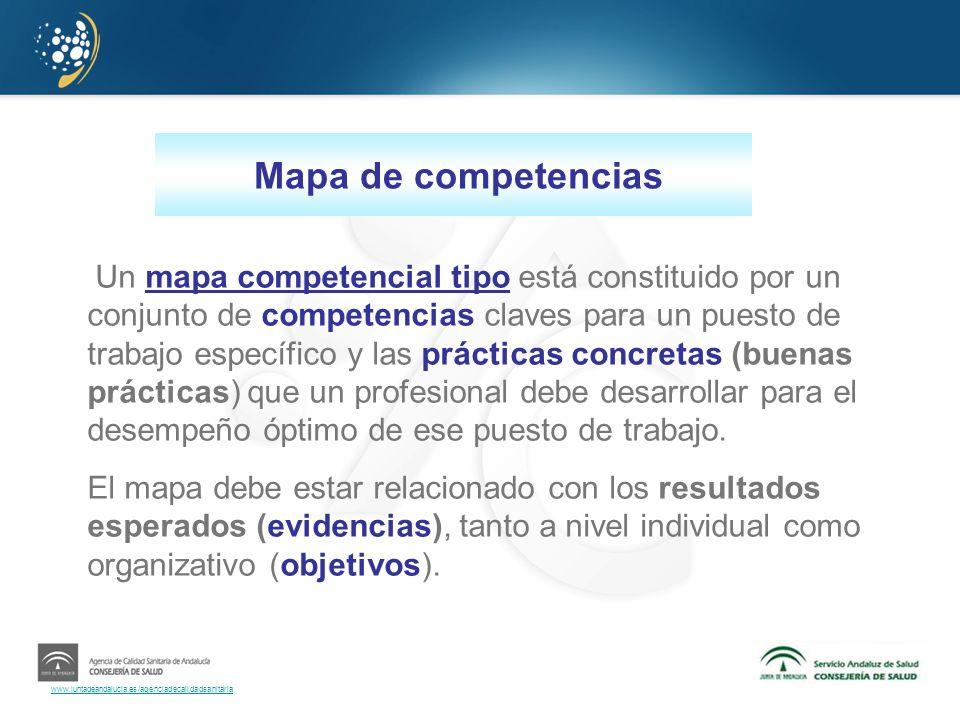 Mapa de competencias Un mapa competencial tipo está constituido por un conjunto de competencias claves para un puesto de trabajo específico y las prác