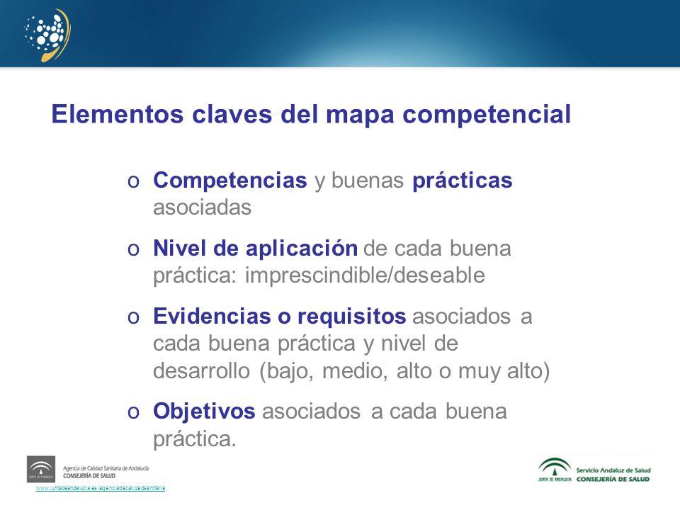 www.juntadeandalucia.es/agenciadecalidadsanitaria oCompetencias y buenas prácticas asociadas oNivel de aplicación de cada buena práctica: imprescindib