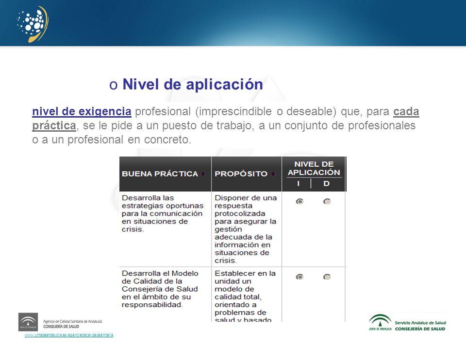 www.juntadeandalucia.es/agenciadecalidadsanitaria nivel de exigencia profesional (imprescindible o deseable) que, para cada práctica, se le pide a un