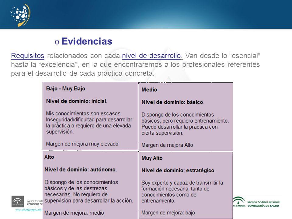 www.juntadeandalucia.es/agenciadecalidadsanitaria o Evidencias Requisitos relacionados con cada nivel de desarrollo. Van desde lo esencial hasta la ex