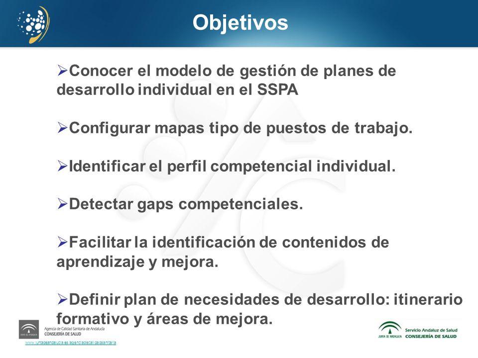 www.juntadeandalucia.es/agenciadecalidadsanitaria Objetivos Conocer el modelo de gestión de planes de desarrollo individual en el SSPA Configurar mapa