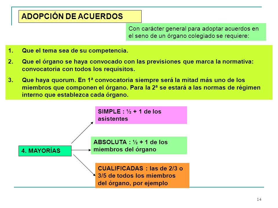14 4. MAYORÍAS SIMPLE : ½ + 1 de los asistentes ABSOLUTA : ½ + 1 de los miembros del órgano CUALIFICADAS : las de 2/3 o 3/5 de todos los miembros del