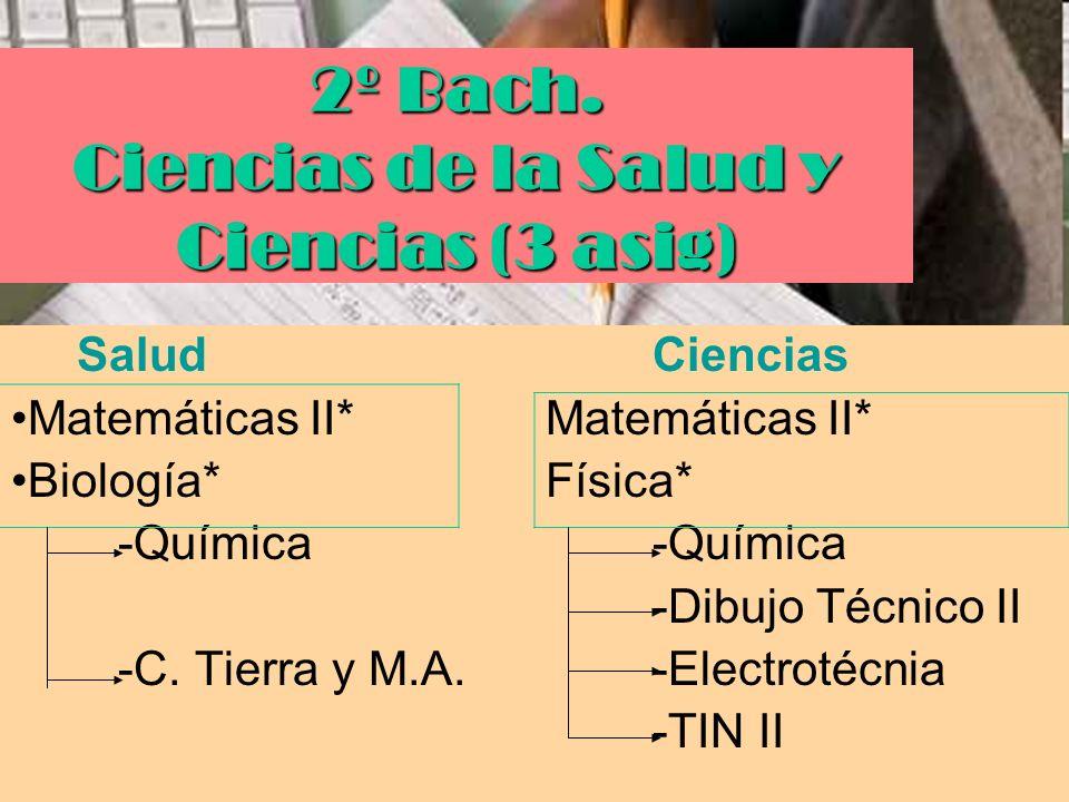 2º Bach. Ciencias de la Salud y Ciencias (3 asig) SaludCiencias Matemáticas II*Matemáticas II* Biología*Física*-Química -Dibujo Técnico II -C. Tierra